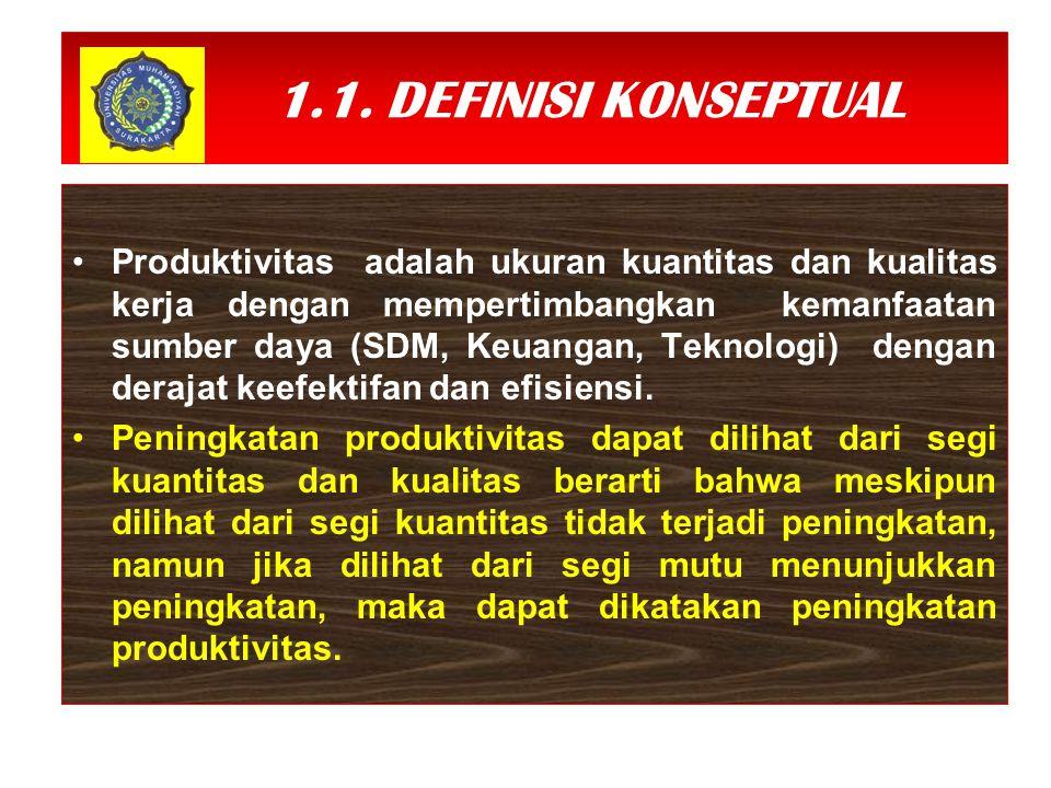 1.1. DEFINISI KONSEPTUAL Produktivitas adalah ukuran kuantitas dan kualitas kerja dengan mempertimbangkan kemanfaatan sumber daya (SDM, Keuangan, Tekn
