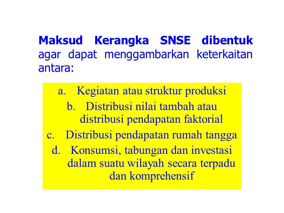 Maksud Kerangka SNSE dibentuk agar dapat menggambarkan keterkaitan antara: a.Kegiatan atau struktur produksi b.Distribusi nilai tambah atau distribusi