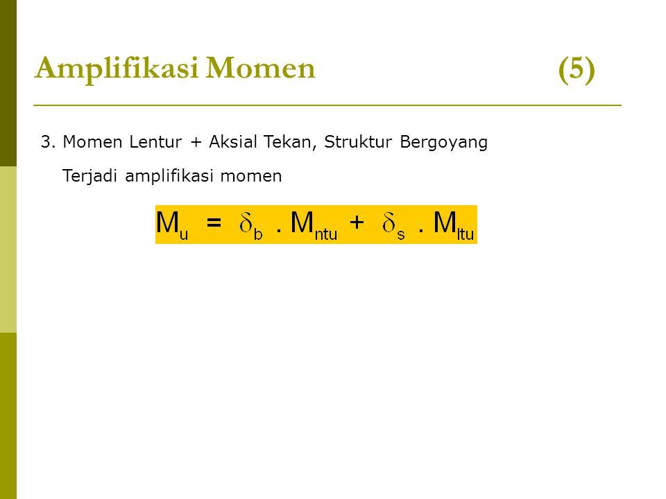 Amplifikasi Momen (5) 3. Momen Lentur + Aksial Tekan, Struktur Bergoyang Terjadi amplifikasi momen