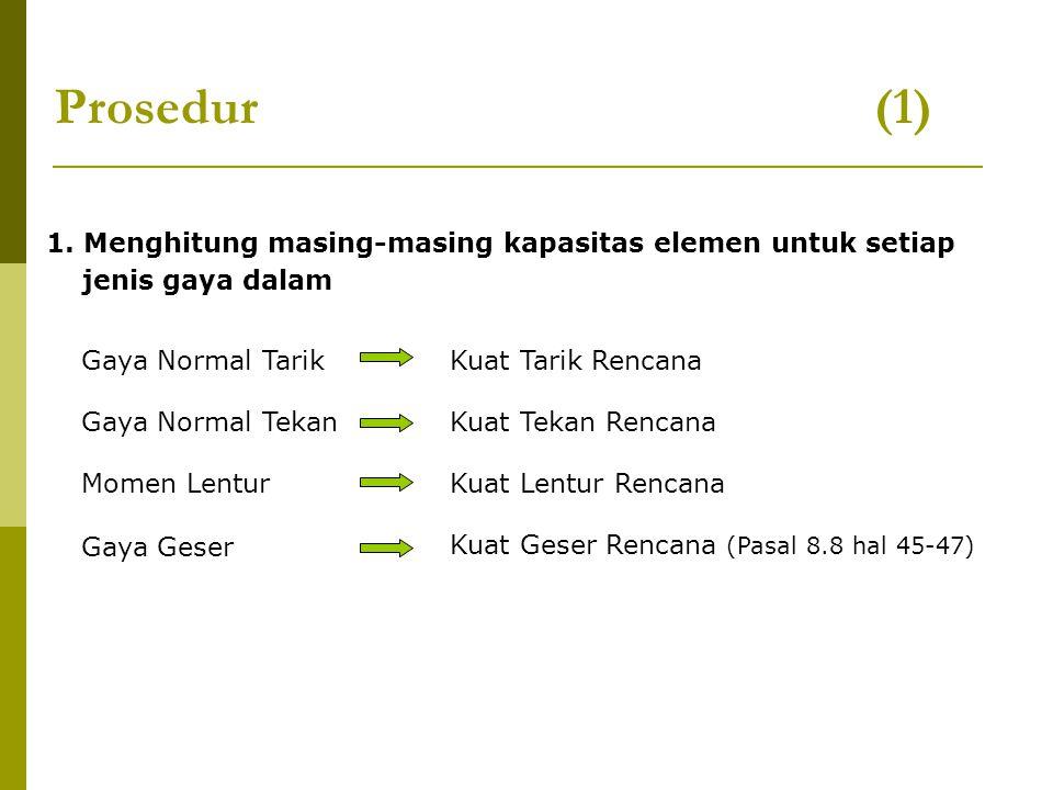 Prosedur (1) 1. Menghitung masing-masing kapasitas elemen untuk setiap jenis gaya dalam Gaya Normal TarikKuat Tarik Rencana Gaya Normal TekanKuat Teka