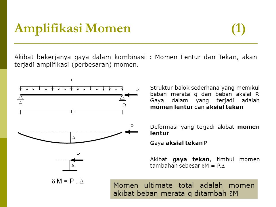 Amplifikasi Momen (1) Akibat bekerjanya gaya dalam kombinasi : Momen Lentur dan Tekan, akan terjadi amplifikasi (perbesaran) momen. Struktur balok sed
