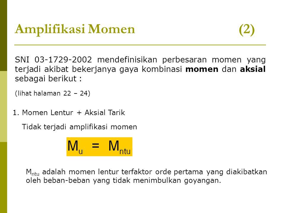Amplifikasi Momen (2) SNI 03-1729-2002 mendefinisikan perbesaran momen yang terjadi akibat bekerjanya gaya kombinasi momen dan aksial sebagai berikut