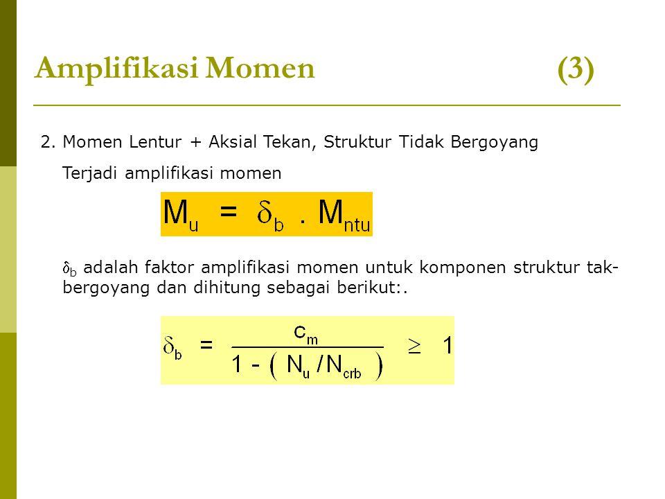 Amplifikasi Momen (3) 2. Momen Lentur + Aksial Tekan, Struktur Tidak Bergoyang Terjadi amplifikasi momen  b adalah faktor amplifikasi momen untuk kom