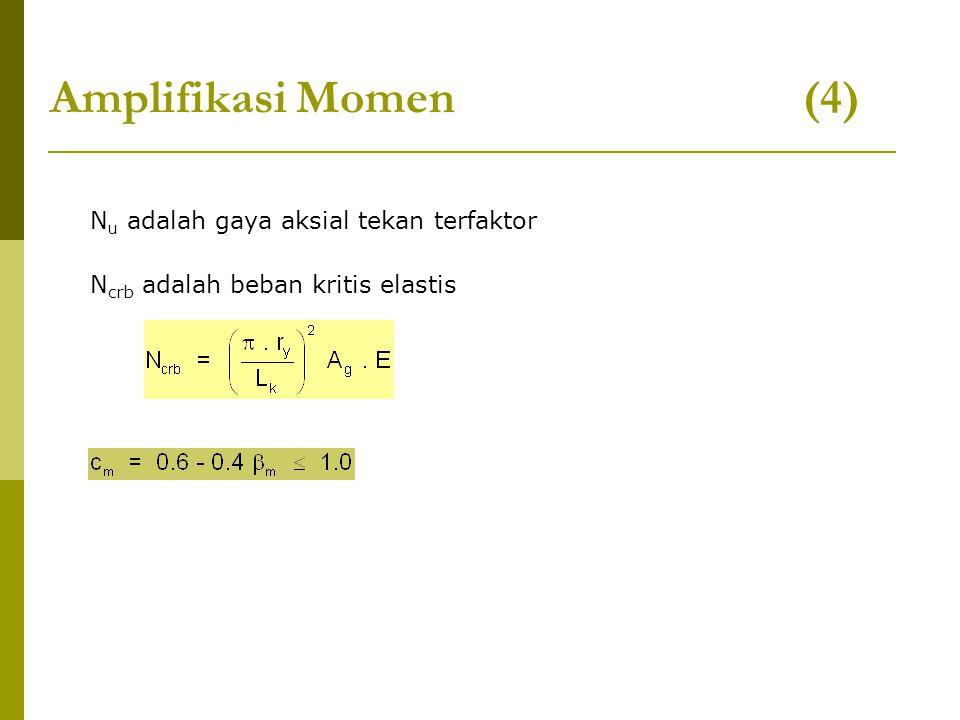 Amplifikasi Momen (4) N u adalah gaya aksial tekan terfaktor N crb adalah beban kritis elastis