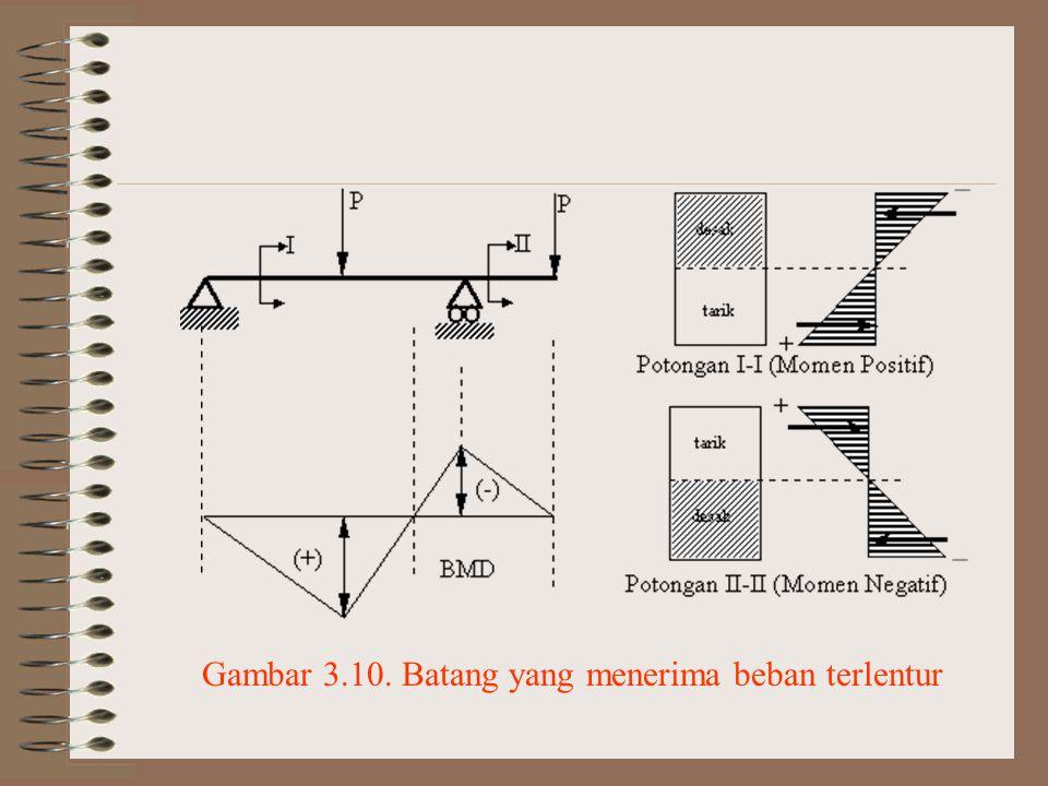 Dalam perencanaan batang gaya lentur yang terjadi harus lebih kecil dari pada gaya lentur yang diijinkan : = <= < dengan, = Tegangan lentur yang terjadi.