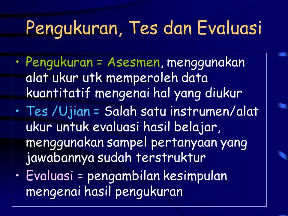 Penilaian Hasil Belajar KepMenDikNas 232/U/2000 BAB V Psl 12 (1)Terhadap kegiatan dan kemampuan belajar mahasiswa dilakukan penilaian secara berkala y