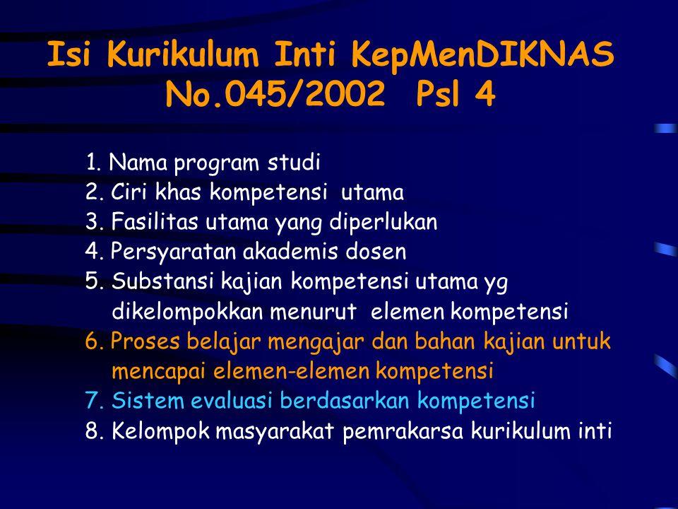 KepMenDIKNAS No.045/U/2002 Pasal 3 : KURIKULUM INTI merupakan penciri dari Kompetensi Utama KURIKULUM INTI suatu program studi bersifat :  dasar utk