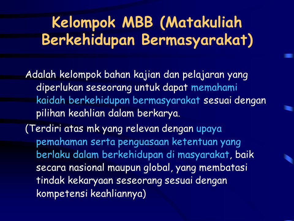 Kelompok MPB (Matakuliah Perilaku Berkarya) Adalah kelompok bahan kajian dan pelajaran yang bertujuan untuk membentuk sikap dan perilaku yang diperluk