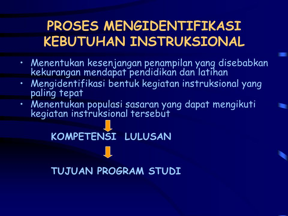 Melakukan Analisis Instruksional Menulis Tes Acuan Patokan Menulis Tujuan Instruksional Khusus (TIK) Mengembangk an Bahan Instruksional Menyusun Desai