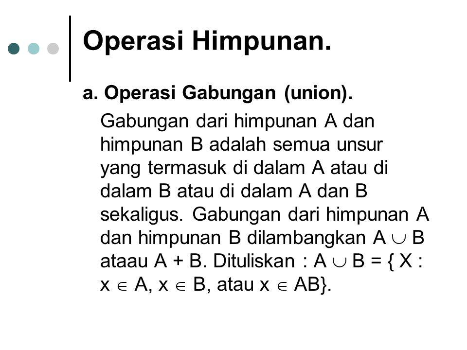 Operasi Himpunan. a. Operasi Gabungan (union). Gabungan dari himpunan A dan himpunan B adalah semua unsur yang termasuk di dalam A atau di dalam B ata
