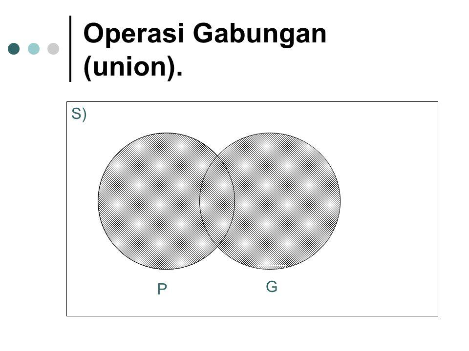 Operasi Gabungan (union). S) P G