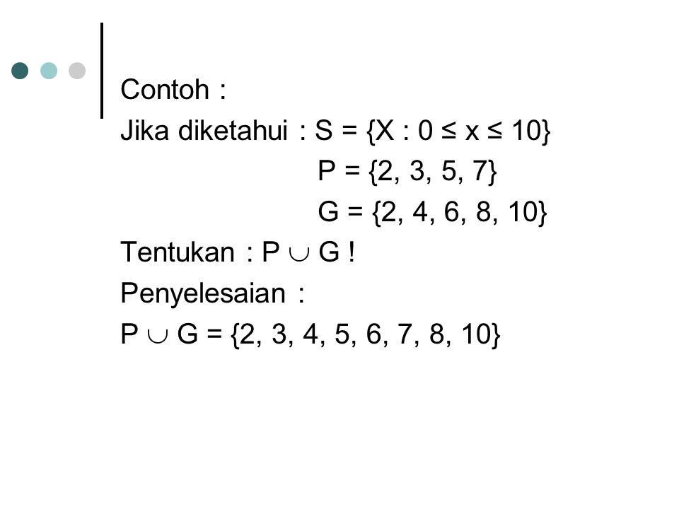 Contoh : Jika diketahui : S = {X : 0 ≤ x ≤ 10} P = {2, 3, 5, 7} G = {2, 4, 6, 8, 10} Tentukan : P  G ! Penyelesaian : P  G = {2, 3, 4, 5, 6, 7, 8, 1