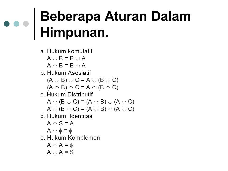 Beberapa Aturan Dalam Himpunan. a. Hukum komutatif A  B = B  A A  B = B  A b. Hukum Asosiatif (A  B)  C = A  (B  C) (A  B)  C = A  (B  C)