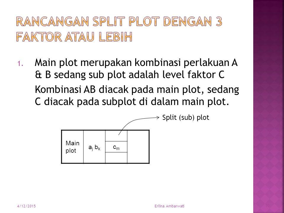 1. Main plot merupakan kombinasi perlakuan A & B sedang sub plot adalah level faktor C Kombinasi AB diacak pada main plot, sedang C diacak pada subplo