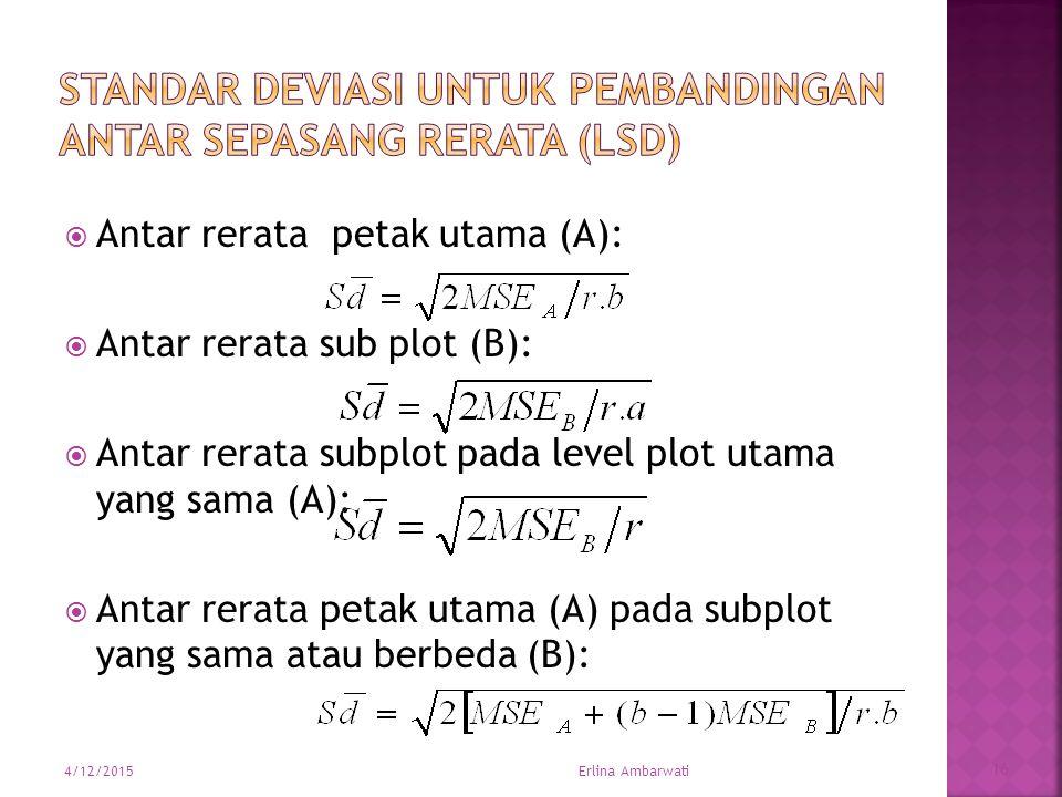  Antar rerata petak utama (A):  Antar rerata sub plot (B):  Antar rerata subplot pada level plot utama yang sama (A):  Antar rerata petak utama (A) pada subplot yang sama atau berbeda (B): 4/12/2015 16 Erlina Ambarwati