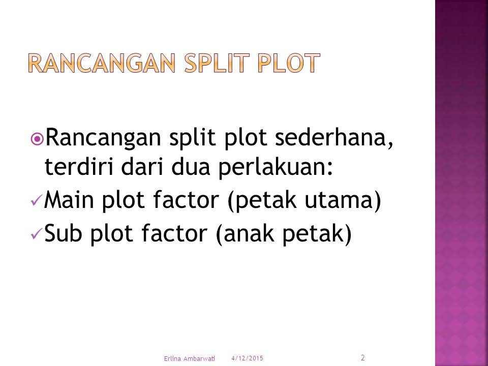  Rancangan split plot sederhana, terdiri dari dua perlakuan: Main plot factor (petak utama) Sub plot factor (anak petak) 4/12/2015 2 Erlina Ambarwati