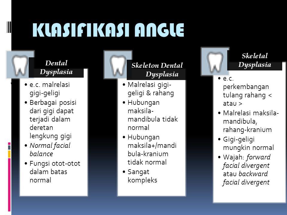 KLASIFIKASI ANGLE 1 e.c. malrelasi gigi-geligi Berbagai posisi dari gigi dapat terjadi dalam deretan lengkung gigi Normal facial balance Fungsi otot-o