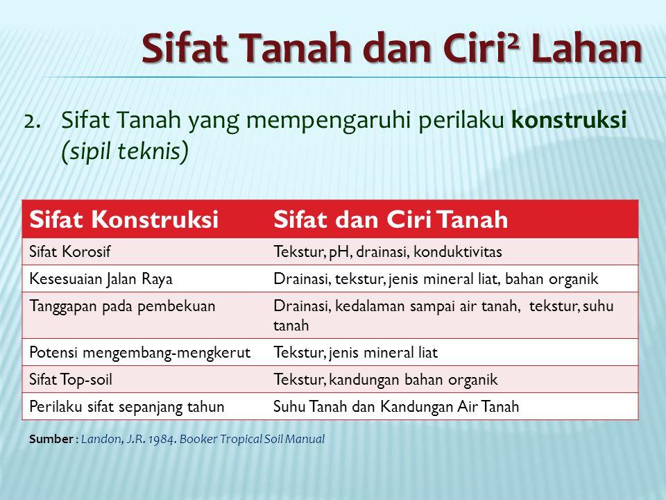 2. Sifat Tanah yang mempengaruhi perilaku konstruksi (sipil teknis) Sifat Tanah dan Ciri 2 Lahan Sifat KonstruksiSifat dan Ciri Tanah Sifat KorosifTek