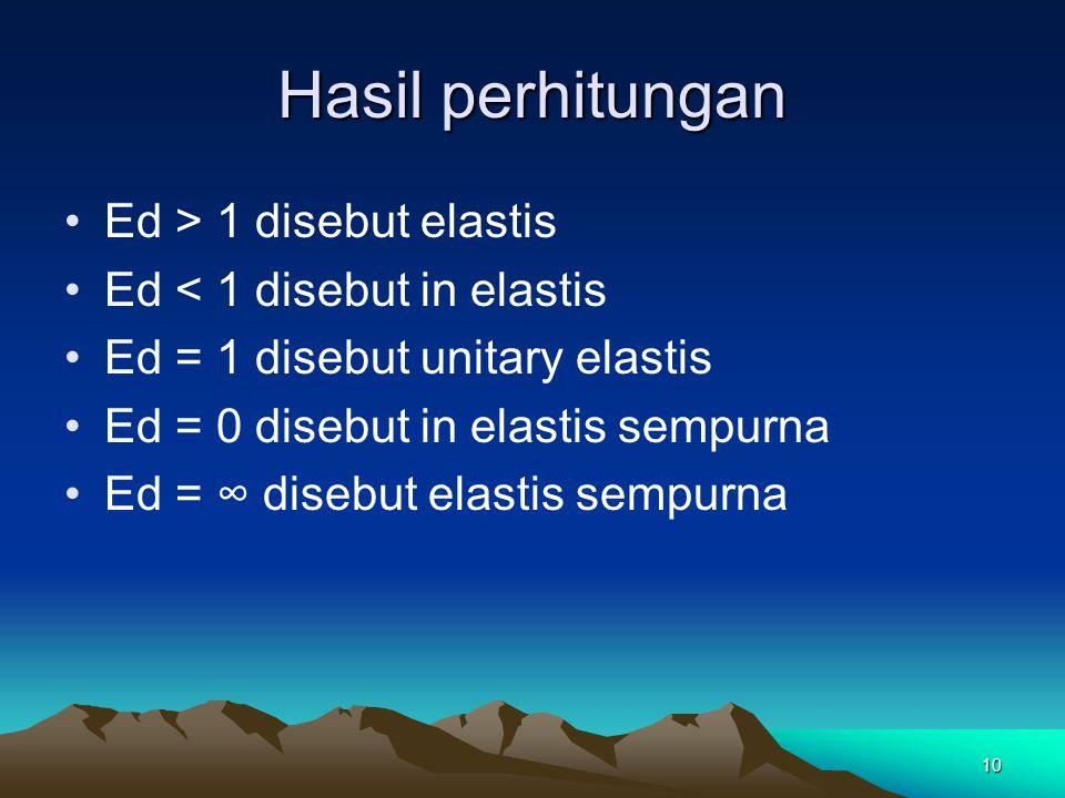 10 Hasil perhitungan Ed > 1 disebut elastis Ed < 1 disebut in elastis Ed = 1 disebut unitary elastis Ed = 0 disebut in elastis sempurna Ed = ∞ disebut elastis sempurna