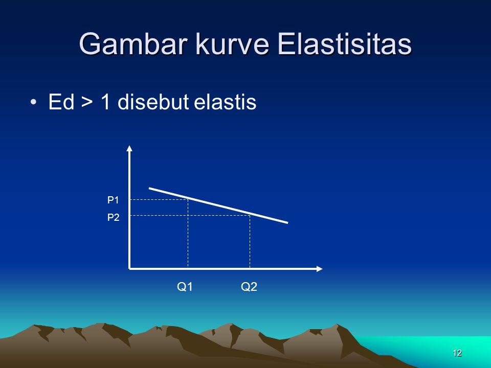 12 Gambar kurve Elastisitas Ed > 1 disebut elastis P1 P2 Q1 Q2