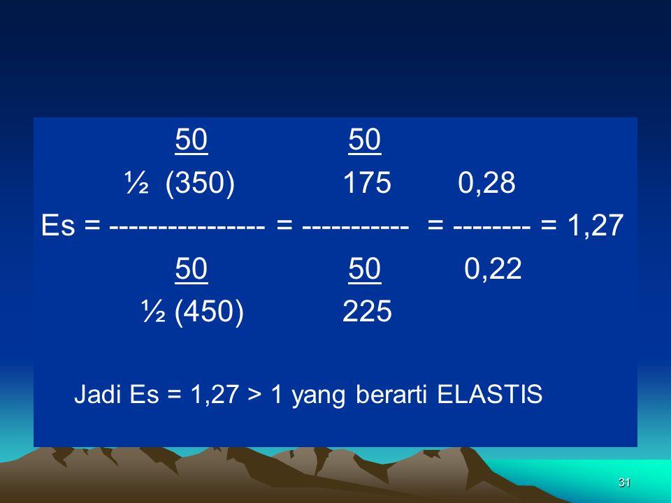 31 50 ½ (350) 175 0,28 Es = ---------------- = ----------- = -------- = 1,27 50 50 0,22 ½ (450) 225 Jadi Es = 1,27 > 1 yang berarti ELASTIS