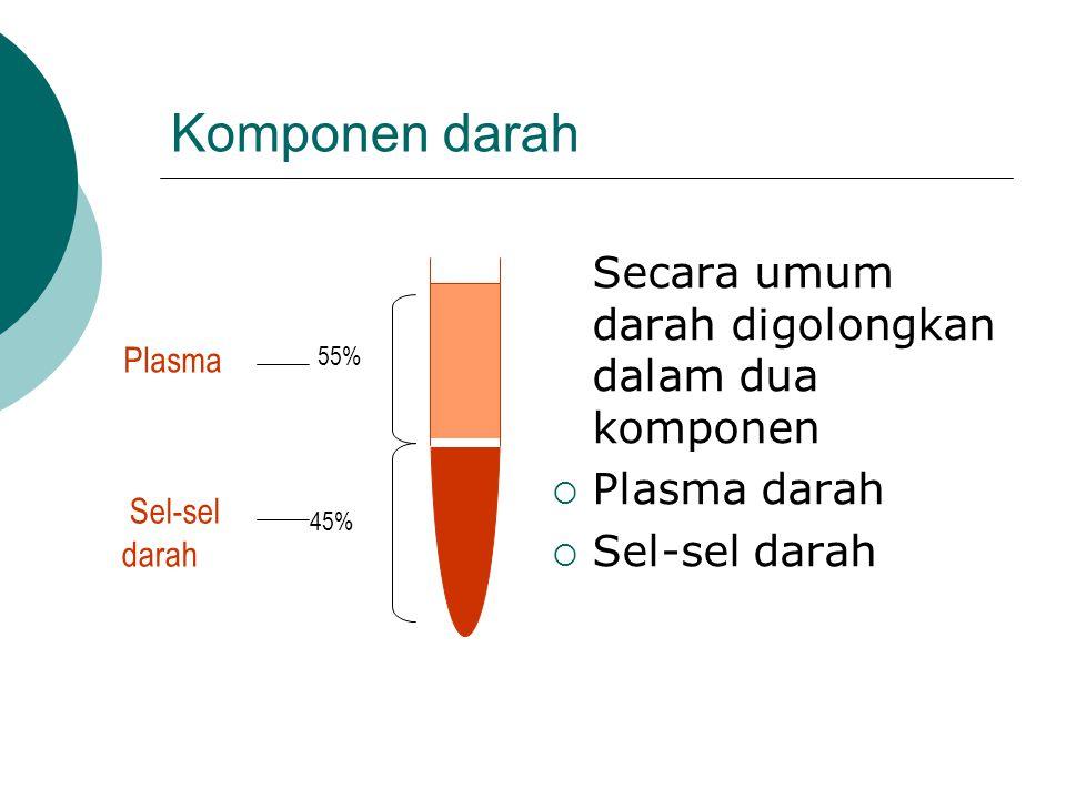 Komponen darah Secara umum darah digolongkan dalam dua komponen  Plasma darah  Sel-sel darah Sel-sel darah Plasma 55% 45%
