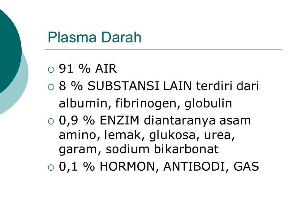 Plasma Darah  91 % AIR  8 % SUBSTANSI LAIN terdiri dari albumin, fibrinogen, globulin  0,9 % ENZIM diantaranya asam amino, lemak, glukosa, urea, ga