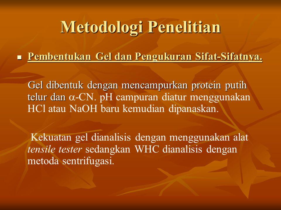 Metodologi Penelitian Pembentukan Gel dan Pengukuran Sifat-Sifatnya. Pembentukan Gel dan Pengukuran Sifat-Sifatnya. Gel dibentuk dengan mencampurkan p