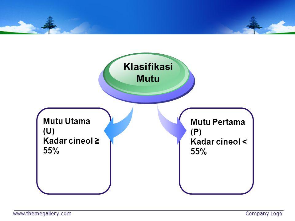 www.themegallery.com Company Logo Mutu Utama (U) Kadar cineol ≥ 55% Klasifikasi Mutu Mutu Pertama (P) Kadar cineol < 55%