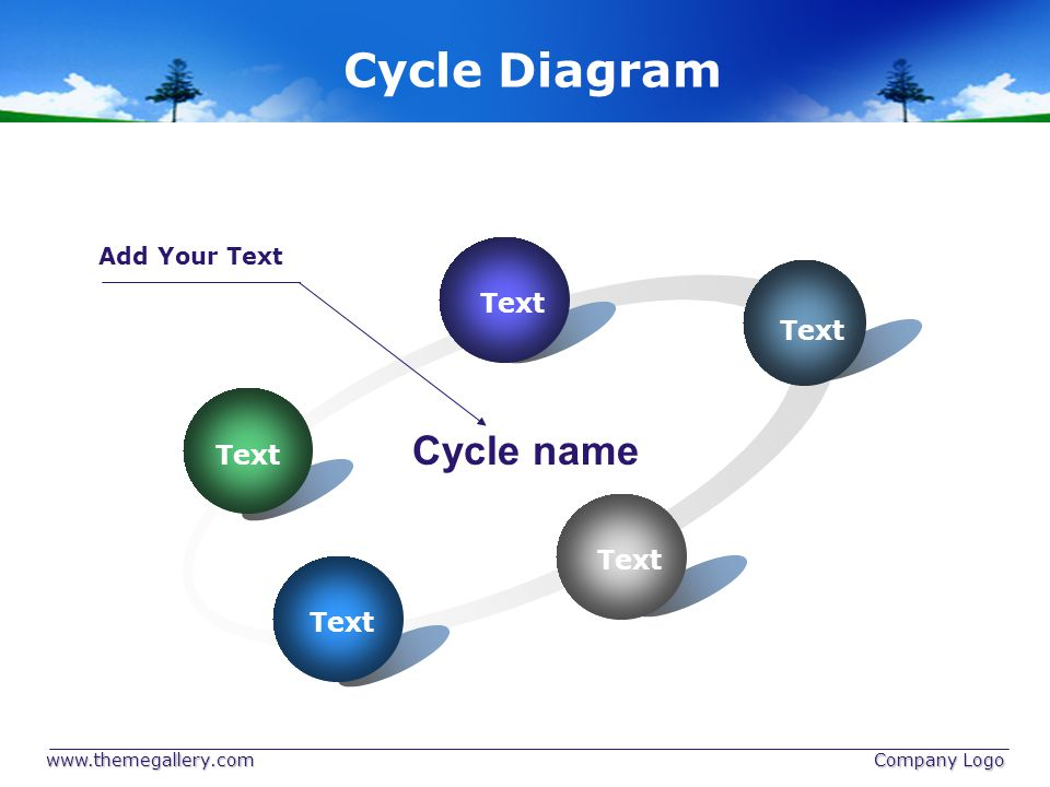 www.themegallery.com Company Logo Cycle Diagram Text Cycle name Add Your Text