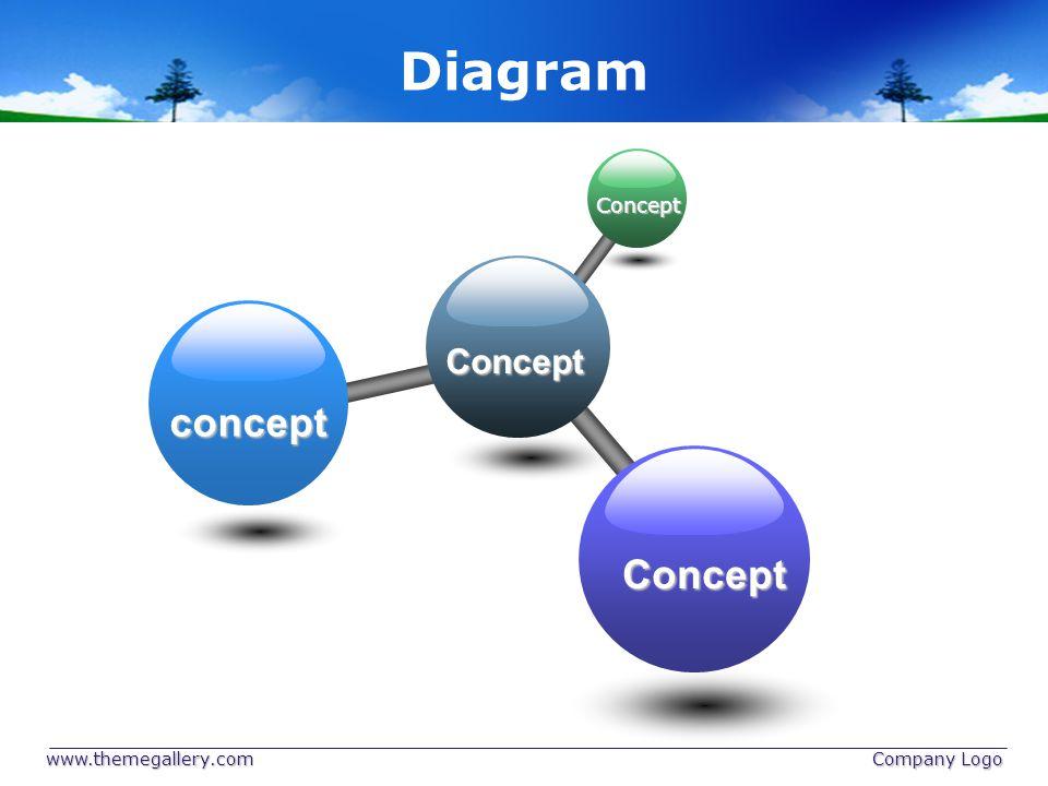 www.themegallery.com Company Logo Diagram Concept Concept concept Concept