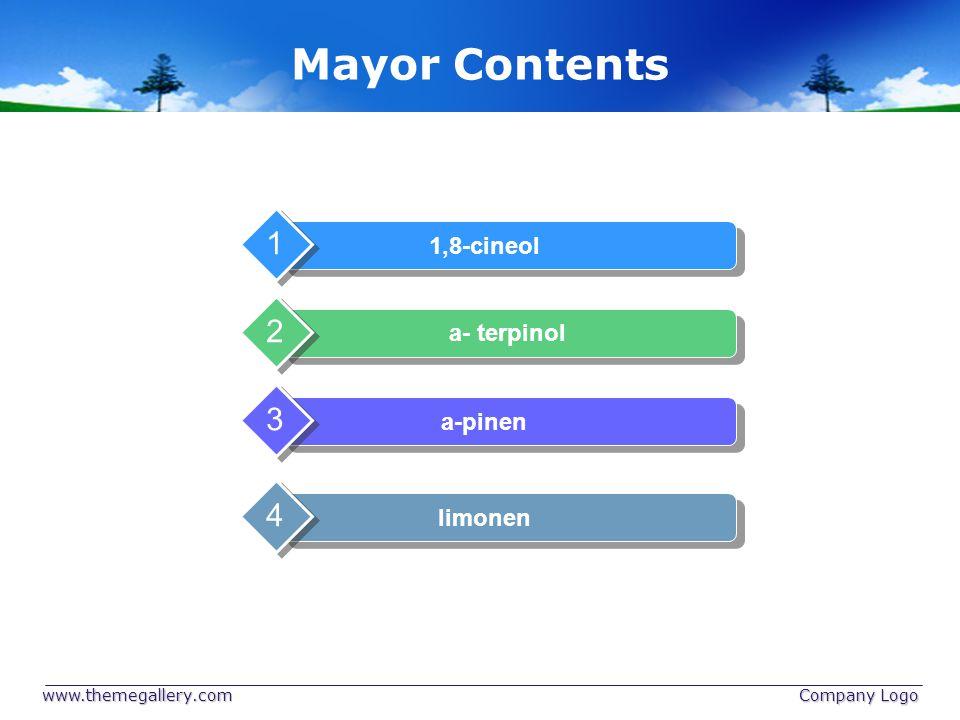 www.themegallery.com Company Logo Mayor Contents 1,8-cineol 1 a- terpinol 2 a-pinen 3 limonen 4