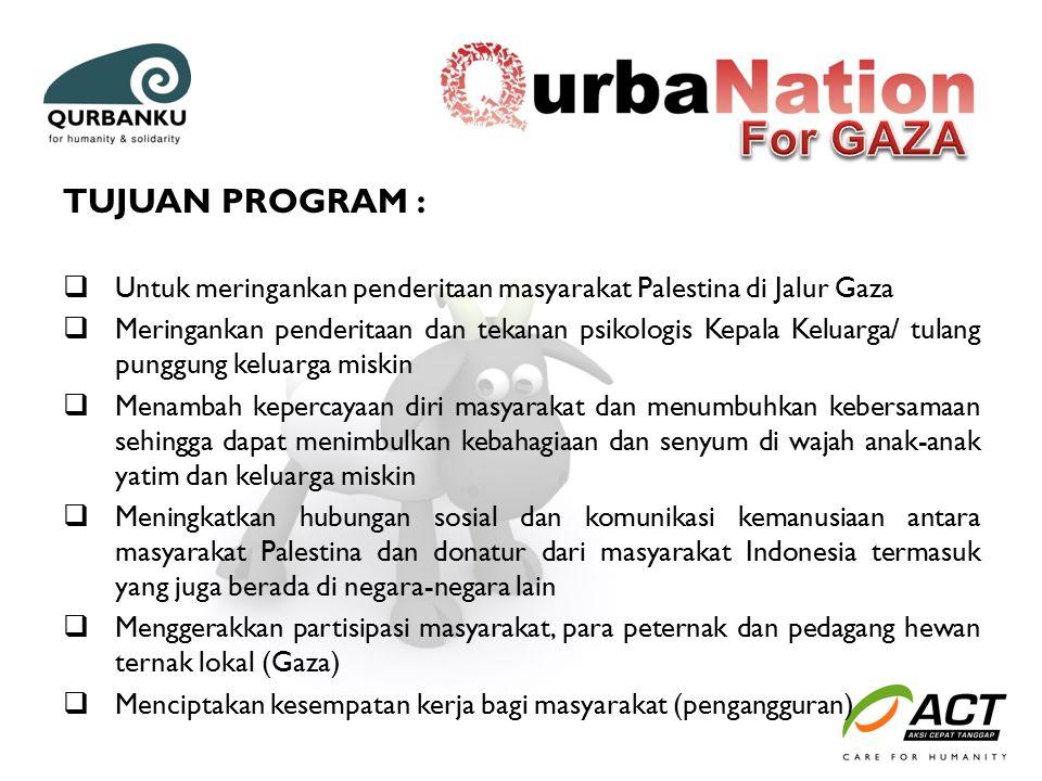 TUJUAN PROGRAM :  Untuk meringankan penderitaan masyarakat Palestina di Jalur Gaza  Meringankan penderitaan dan tekanan psikologis Kepala Keluarga/