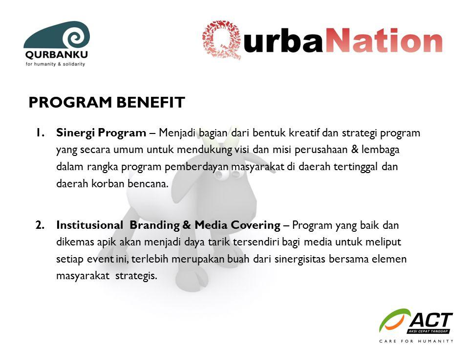 1.Sinergi Program – Menjadi bagian dari bentuk kreatif dan strategi program yang secara umum untuk mendukung visi dan misi perusahaan & lembaga dalam