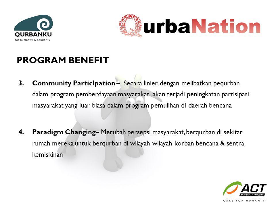 3.Community Participation – Secara linier, dengan melibatkan pequrban dalam program pemberdayaan masyarakat akan terjadi peningkatan partisipasi masya