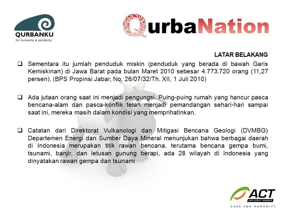 LATAR BELAKANG  Sementara itu jumlah penduduk miskin (penduduk yang berada di bawah Garis Kemiskinan) di Jawa Barat pada bulan Maret 2010 sebesar 4.7