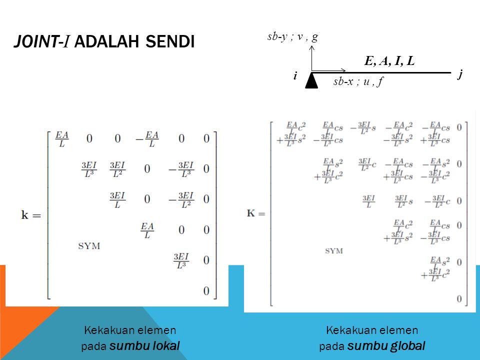 JOINT- I ADALAH SENDI j i E, A, I, L Kekakuan elemen pada sumbu lokal Kekakuan elemen pada sumbu global sb-x ; u, f sb-y ; v, g