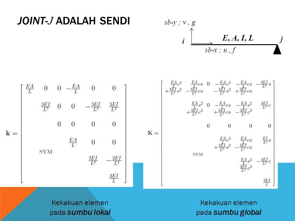 JOINT- J ADALAH SENDI j i E, A, I, L Kekakuan elemen pada sumbu lokal Kekakuan elemen pada sumbu global sb-x ; u, f sb-y ; v, g