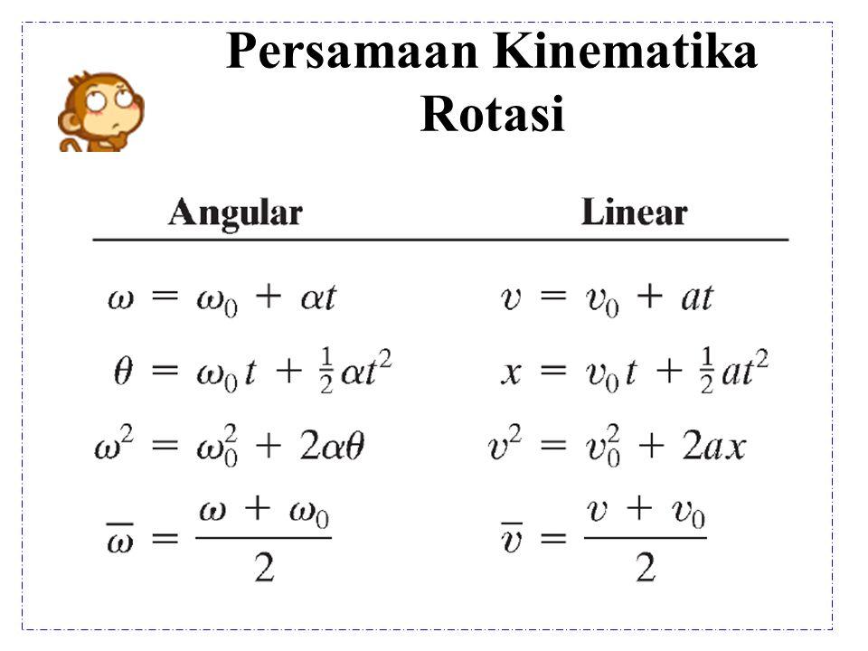 Gerak Rotasi & Pergeseran Sudut Percepatan sudut sesaat : Percepatan sudut rata-rata : Satuan SI untuk percepatan sudut adalah radian per detik (rad/s