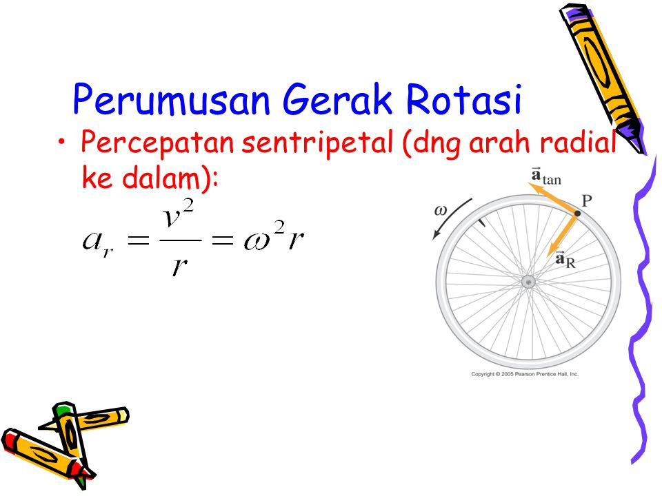 Hubungan Besaran Gerak Linear - Rotasi LinearRotasi x (m)  (rad) v (m/s)  (rad/s) a (m/s 2 )  (rad/s 2 ) m (kg) I (kg·m 2 ) F (N)  (N·m) p (N·s