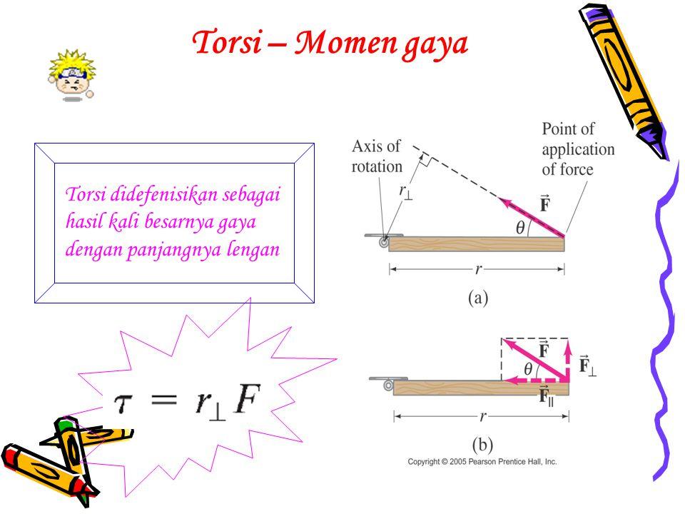 Perumusan Gerak Rotasi Percepatan sentripetal (dng arah radial ke dalam):