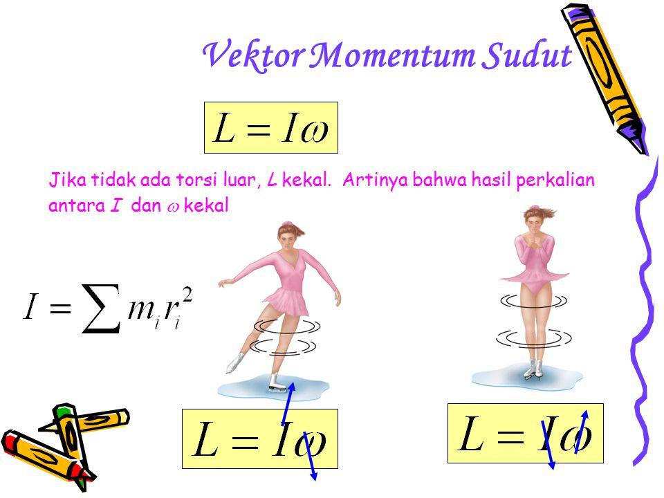 Vektor Momentum Sudut DEFINISI Momentum sudut dari sebuah benda yang berotasi tehadap sumbu tetap adalah hasil kali dari momen inersia benda dengan ke