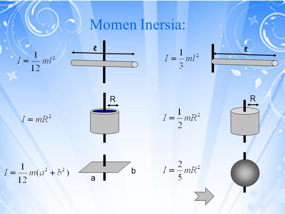 Momen Inersia Momen Inersia bagi suatu sistem partikel benda tegar didefenisikan sebagai I = momen inersia benda tegar, menyatakan ukuran inersial sis