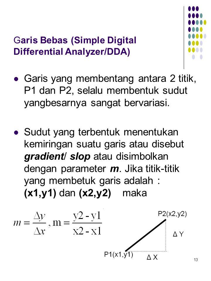 13 Garis Bebas (Simple Digital Differential Analyzer/DDA) Garis yang membentang antara 2 titik, P1 dan P2, selalu membentuk sudut yangbesarnya sangat bervariasi.