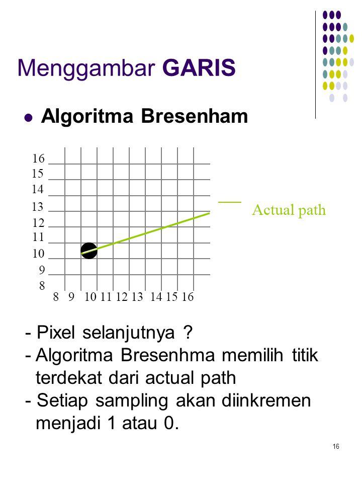 16 Menggambar GARIS Algoritma Bresenham - Pixel selanjutnya .