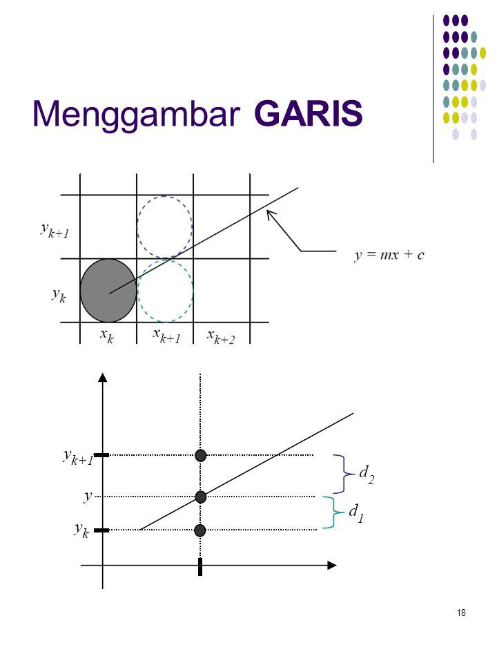 18 Menggambar GARIS