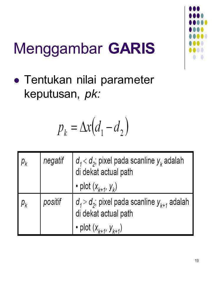 19 Menggambar GARIS Tentukan nilai parameter keputusan, pk: