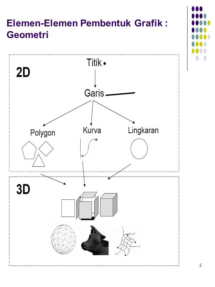 2 Elemen-Elemen Pembentuk Grafik : Geometri