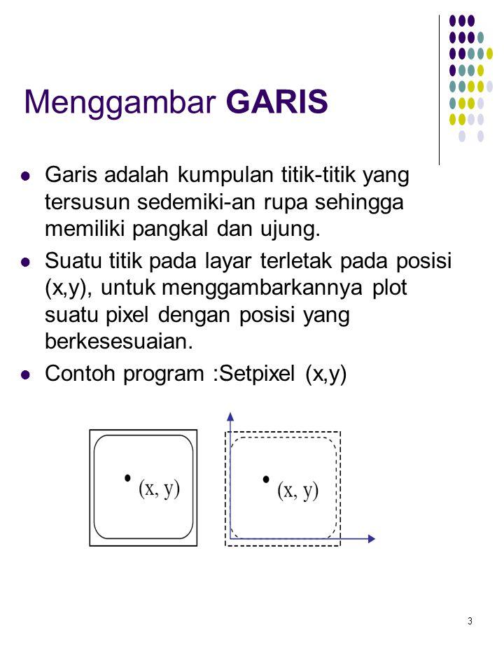 3 Menggambar GARIS Garis adalah kumpulan titik-titik yang tersusun sedemiki-an rupa sehingga memiliki pangkal dan ujung.