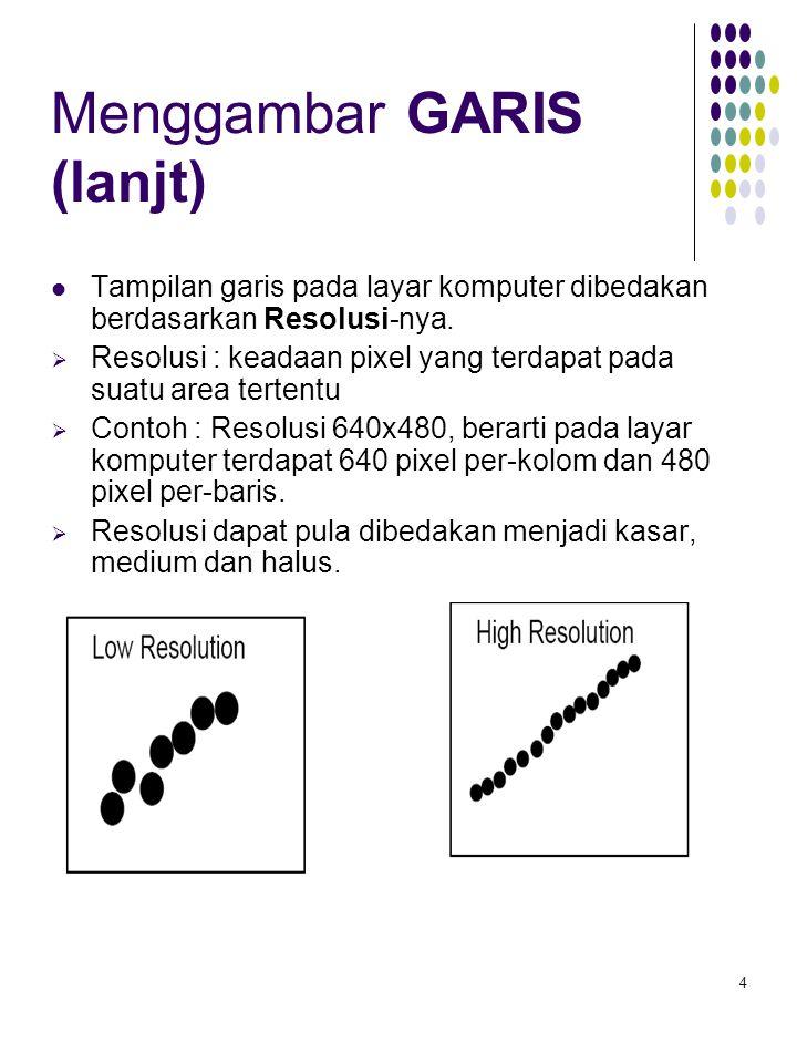 4 Menggambar GARIS (lanjt) Tampilan garis pada layar komputer dibedakan berdasarkan Resolusi-nya.